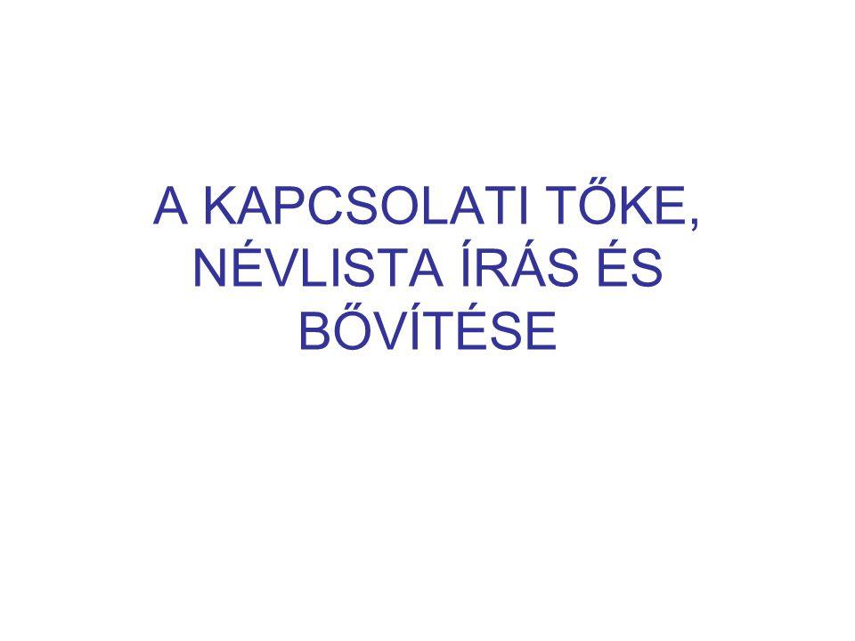 A KAPCSOLATI TŐKE, NÉVLISTA ÍRÁS ÉS BŐVÍTÉSE