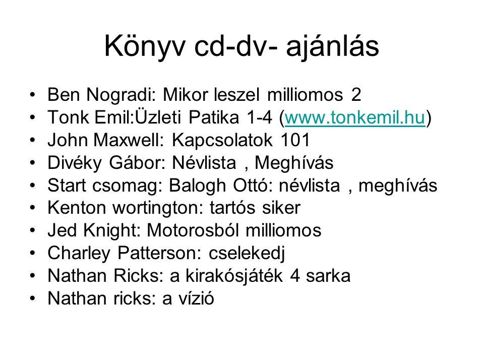 Könyv cd-dv- ajánlás Ben Nogradi: Mikor leszel milliomos 2 Tonk Emil:Üzleti Patika 1-4 (www.tonkemil.hu)www.tonkemil.hu John Maxwell: Kapcsolatok 101