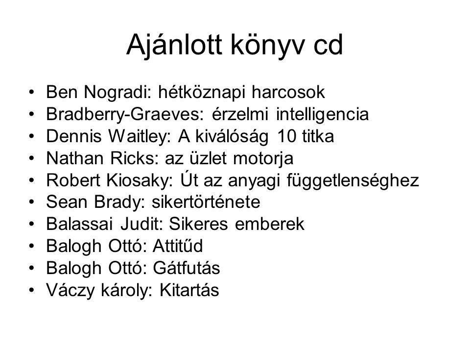 Ajánlott könyv cd Ben Nogradi: hétköznapi harcosok Bradberry-Graeves: érzelmi intelligencia Dennis Waitley: A kiválóság 10 titka Nathan Ricks: az üzle