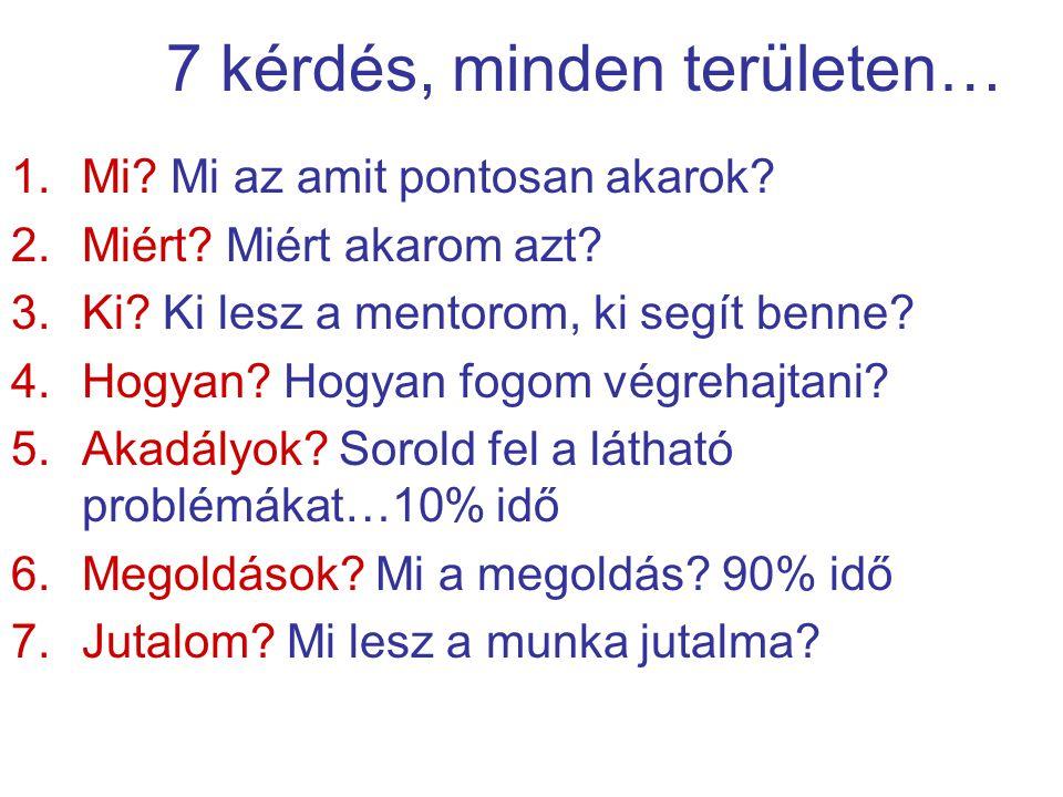 7 kérdés, minden területen… 1.Mi? Mi az amit pontosan akarok? 2.Miért? Miért akarom azt? 3.Ki? Ki lesz a mentorom, ki segít benne? 4.Hogyan? Hogyan fo
