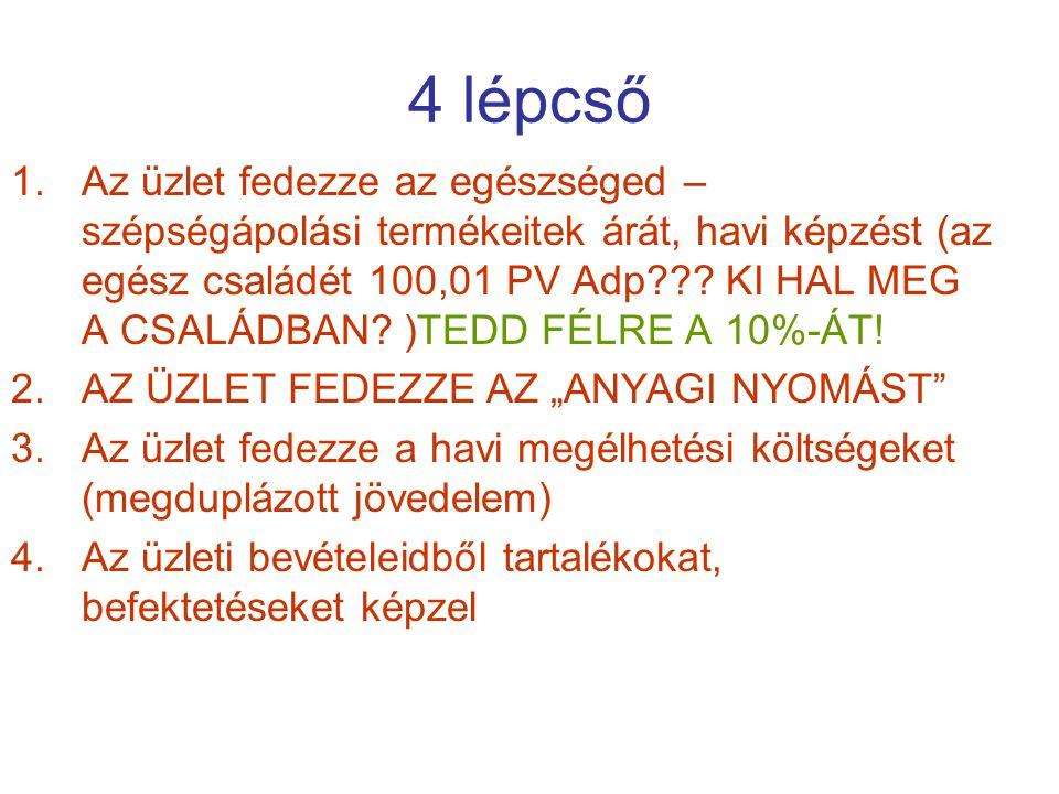 Egy láb építése TE 1000 www.s7s.hu képzési ADP, találkozók, Arany Start csomag Web konferenciák Mostnemérdekli?100PVADP 1.