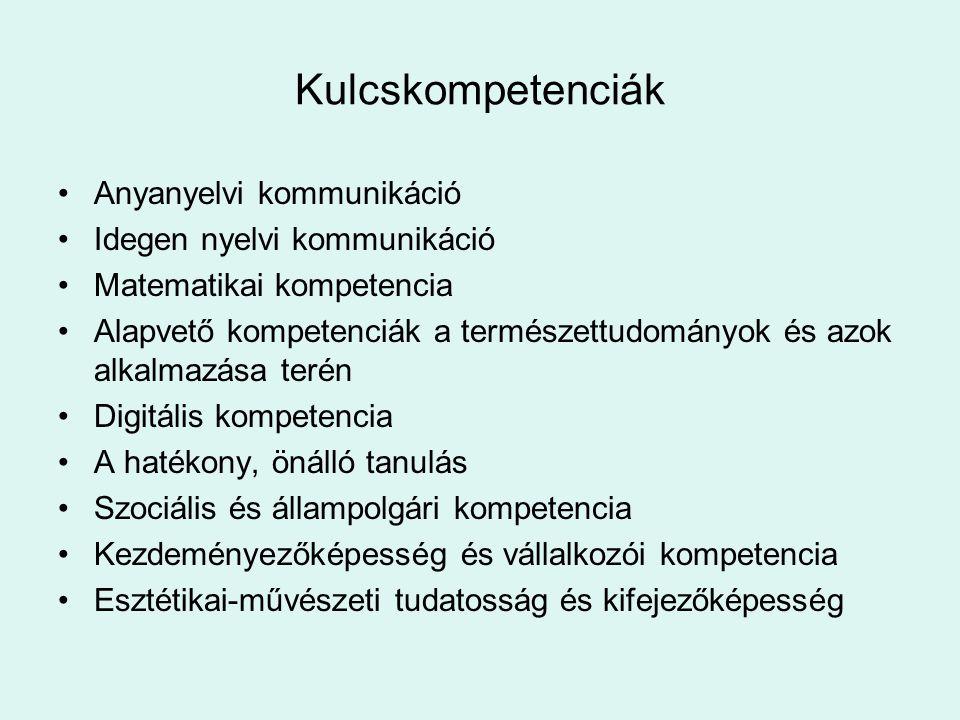 Kulcskompetenciák Anyanyelvi kommunikáció Idegen nyelvi kommunikáció Matematikai kompetencia Alapvető kompetenciák a természettudományok és azok alkalmazása terén Digitális kompetencia A hatékony, önálló tanulás Szociális és állampolgári kompetencia Kezdeményezőképesség és vállalkozói kompetencia Esztétikai-művészeti tudatosság és kifejezőképesség