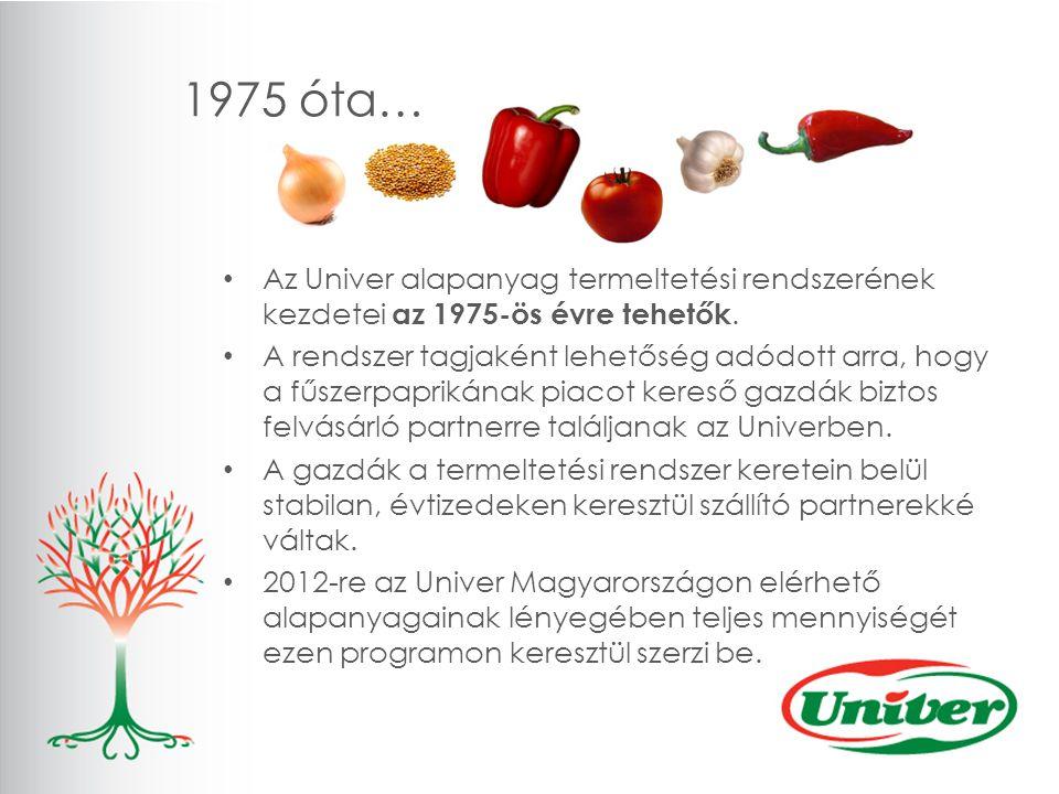 1975 óta… Az Univer alapanyag termeltetési rendszerének kezdetei az 1975-ös évre tehetők.