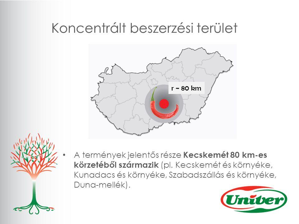 Koncentrált beszerzési terület A termények jelentős része Kecskemét 80 km-es körzetéből származik (pl.
