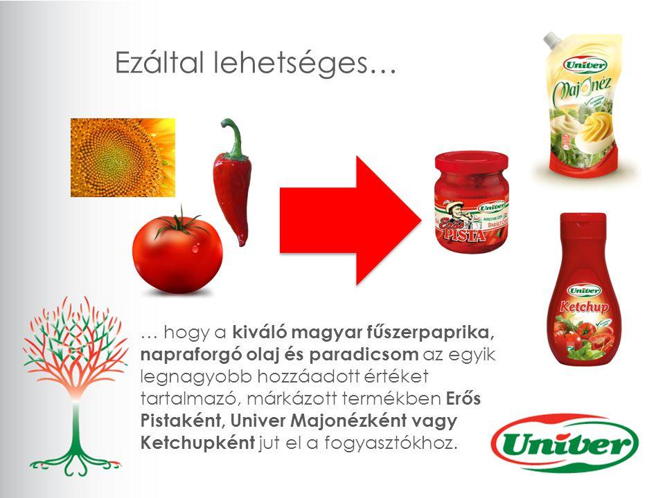 Ezáltal lehetséges… … hogy a kiváló magyar fűszerpaprika, napraforgó olaj és paradicsom az egyik legnagyobb hozzáadott értéket tartalmazó, márkázott termékben Erős Pistaként, Univer Majonézként vagy Ketchupként jut el a fogyasztókhoz.