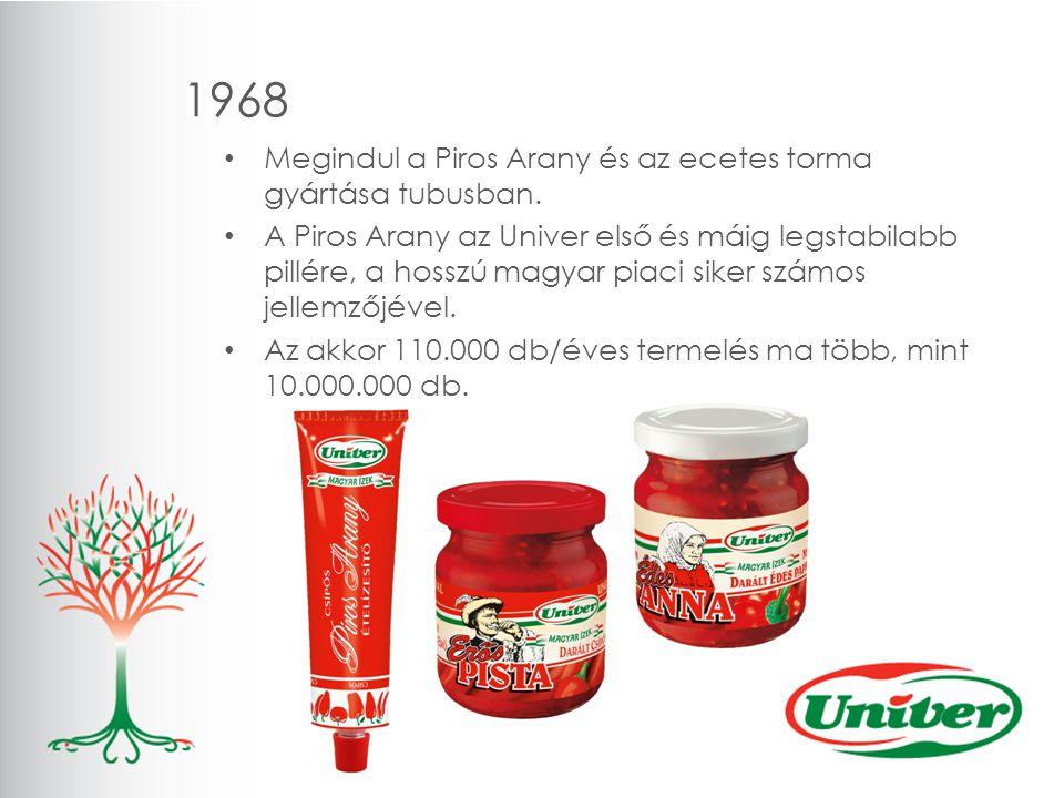 1968 Megindul a Piros Arany és az ecetes torma gyártása tubusban.