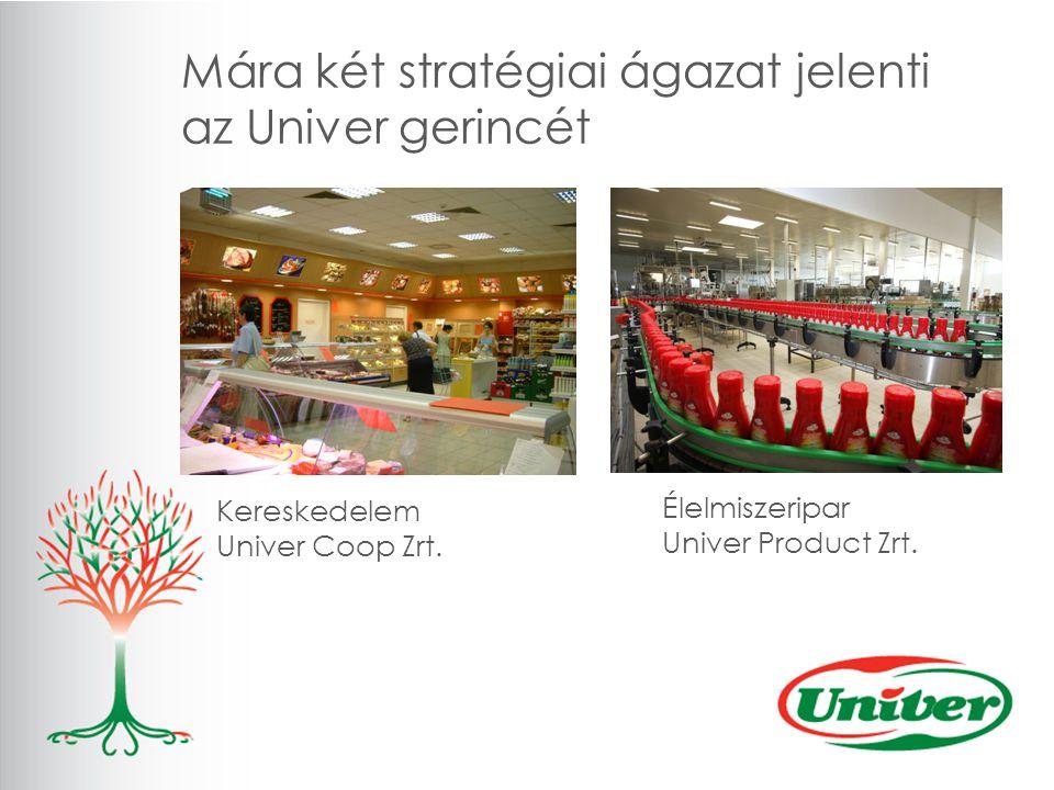 Mára két stratégiai ágazat jelenti az Univer gerincét Élelmiszeripar Univer Product Zrt.