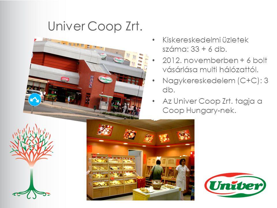 Kiskereskedelmi üzletek száma: 33 + 6 db. 2012. novemberben + 6 bolt vásárlása multi hálózattól.