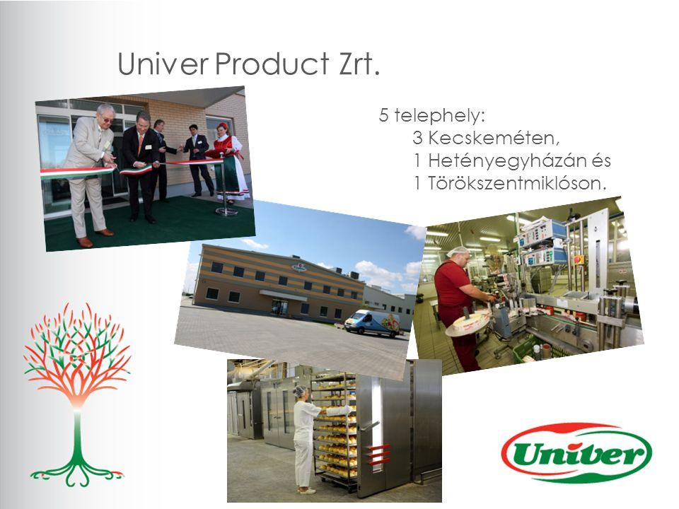 Univer Product Zrt. 5 telephely: 3 Kecskeméten, 1 Hetényegyházán és 1 Törökszentmiklóson.
