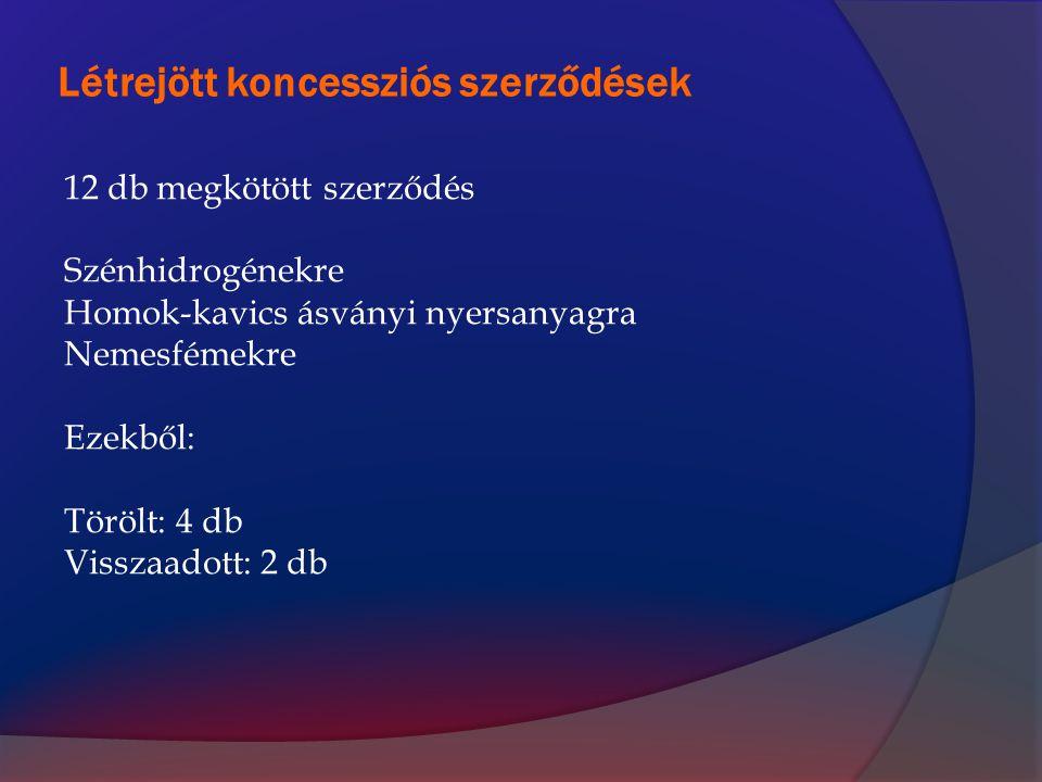 Létrejött koncessziós szerződések 12 db megkötött szerződés Szénhidrogénekre Homok-kavics ásványi nyersanyagra Nemesfémekre Ezekből: Törölt: 4 db Viss
