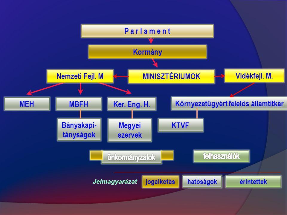 Hatályos 1993.évi XLVIII. törvény 2010. évi IV. törvény a bányászatról szóló 1993.