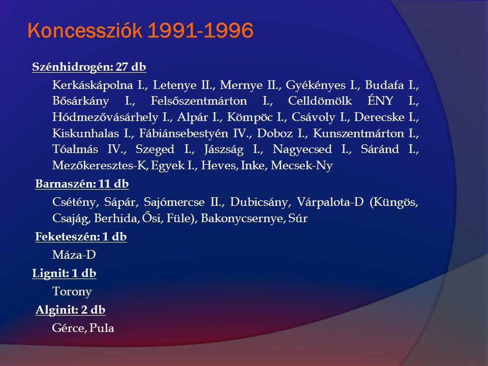 Koncessziók 1991-1996 Szénhidrogén: 27 db Kerkáskápolna I., Letenye II., Mernye II., Gyékényes I., Budafa I., Bősárkány I., Felsőszentmárton I., Celld