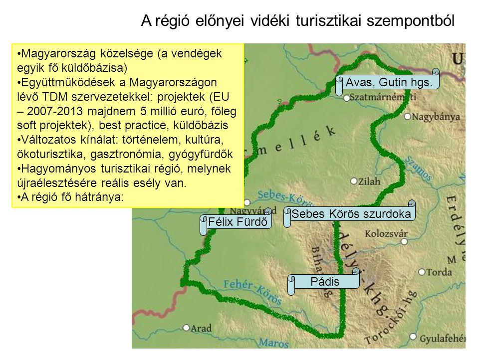 Sor szá m A projekt címe A program típusa A projekt teljes értéke (EUROban) A projektzáró időpontja 1.Román- magyar folyosó biodiverzitás megörzése érdekében PHARE CBC 2.600.000 2007 november 2.