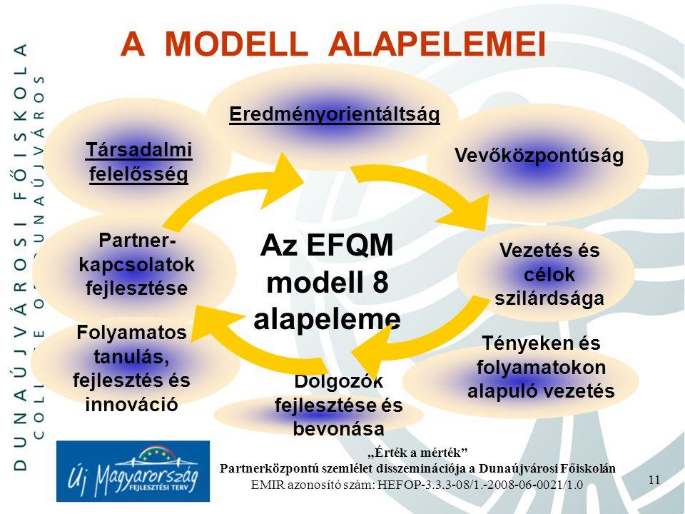 """""""Érték a mérték Partnerközpontú szemlélet disszeminációja a Dunaújvárosi Főiskolán EMIR azonosító szám: HEFOP-3.3.3-08/1.-2008-06-0021/1.0 11 Partner- kapcsolatok fejlesztése A MODELL ALAPELEMEI Folyamatos tanulás, fejlesztés és innováció Az EFQM modell 8 alapeleme Dolgozók fejlesztése és bevonása Tényeken és folyamatokon alapuló vezetés Vezetés és célok szilárdsága Társadalmi felelősség Vevőközpontúság Eredményorientáltság"""