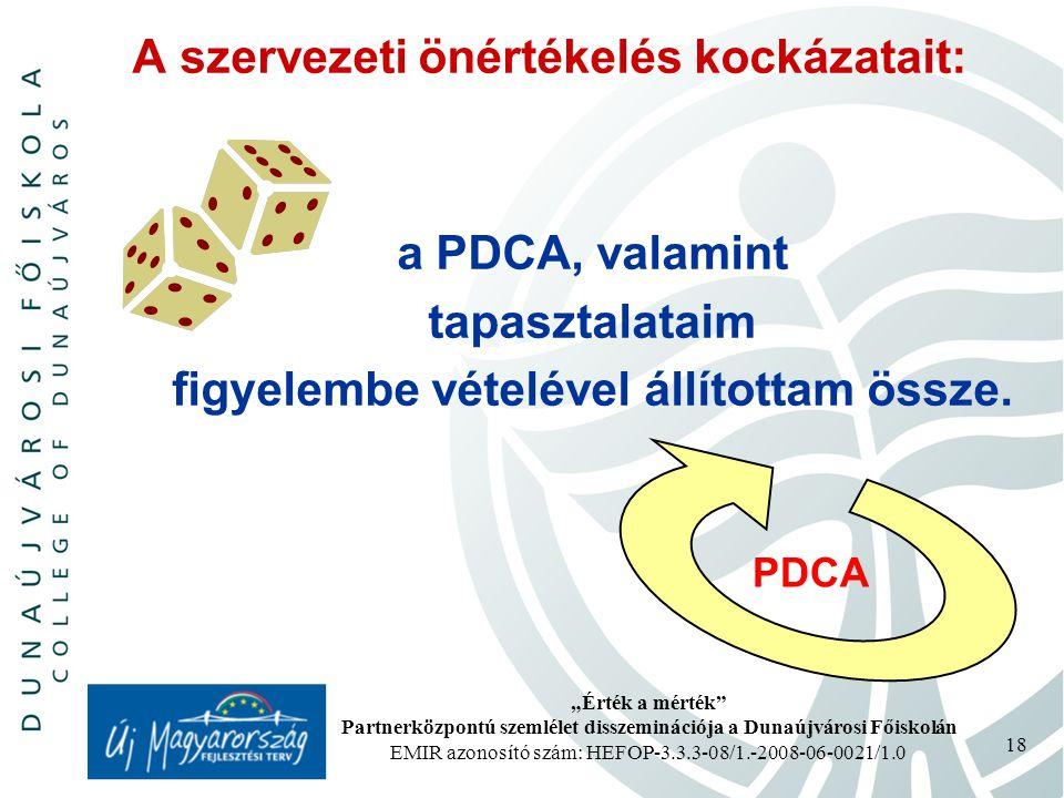 """""""Érték a mérték Partnerközpontú szemlélet disszeminációja a Dunaújvárosi Főiskolán EMIR azonosító szám: HEFOP-3.3.3-08/1.-2008-06-0021/1.0 18 A szervezeti önértékelés kockázatait: a PDCA, valamint tapasztalataim figyelembe vételével állítottam össze."""