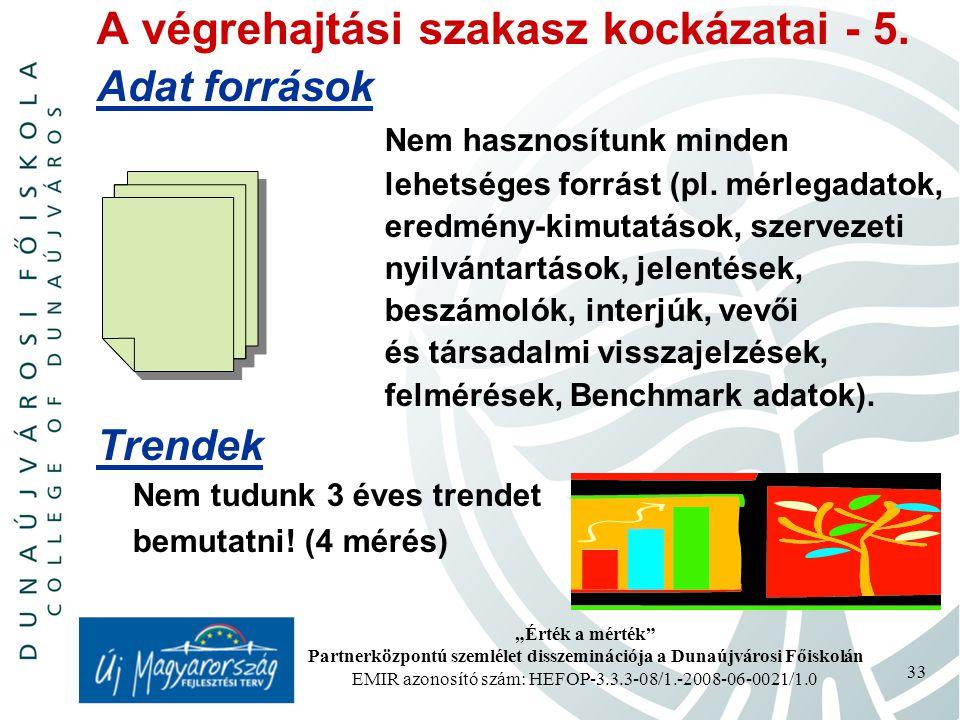 """""""Érték a mérték Partnerközpontú szemlélet disszeminációja a Dunaújvárosi Főiskolán EMIR azonosító szám: HEFOP-3.3.3-08/1.-2008-06-0021/1.0 33 A végrehajtási szakasz kockázatai - 5."""