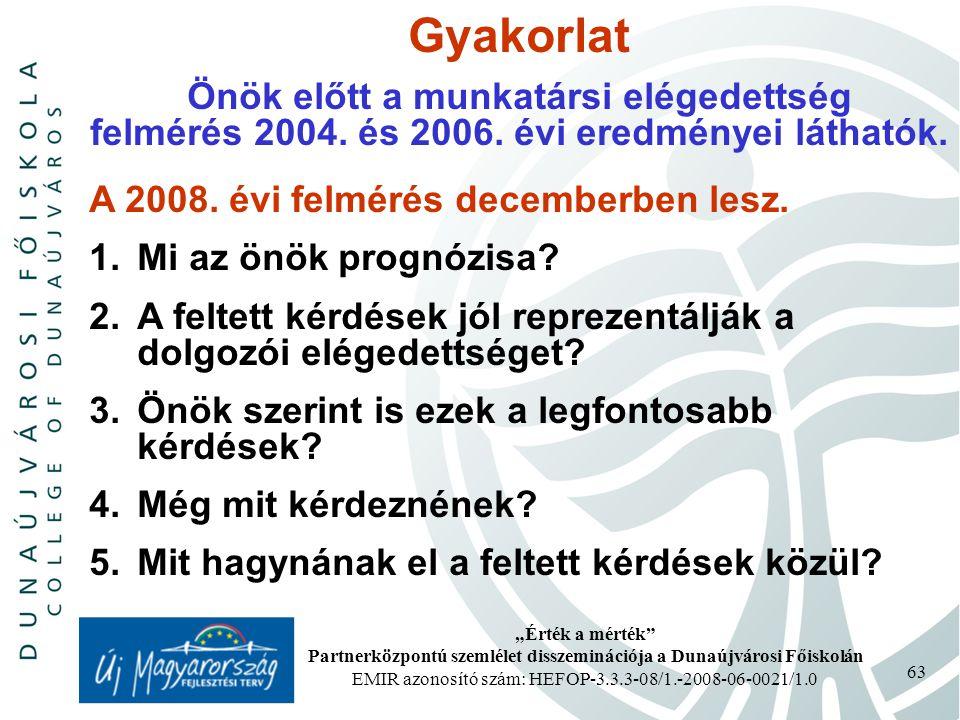 """""""Érték a mérték Partnerközpontú szemlélet disszeminációja a Dunaújvárosi Főiskolán EMIR azonosító szám: HEFOP-3.3.3-08/1.-2008-06-0021/1.0 63 Gyakorlat Önök előtt a munkatársi elégedettség felmérés 2004."""