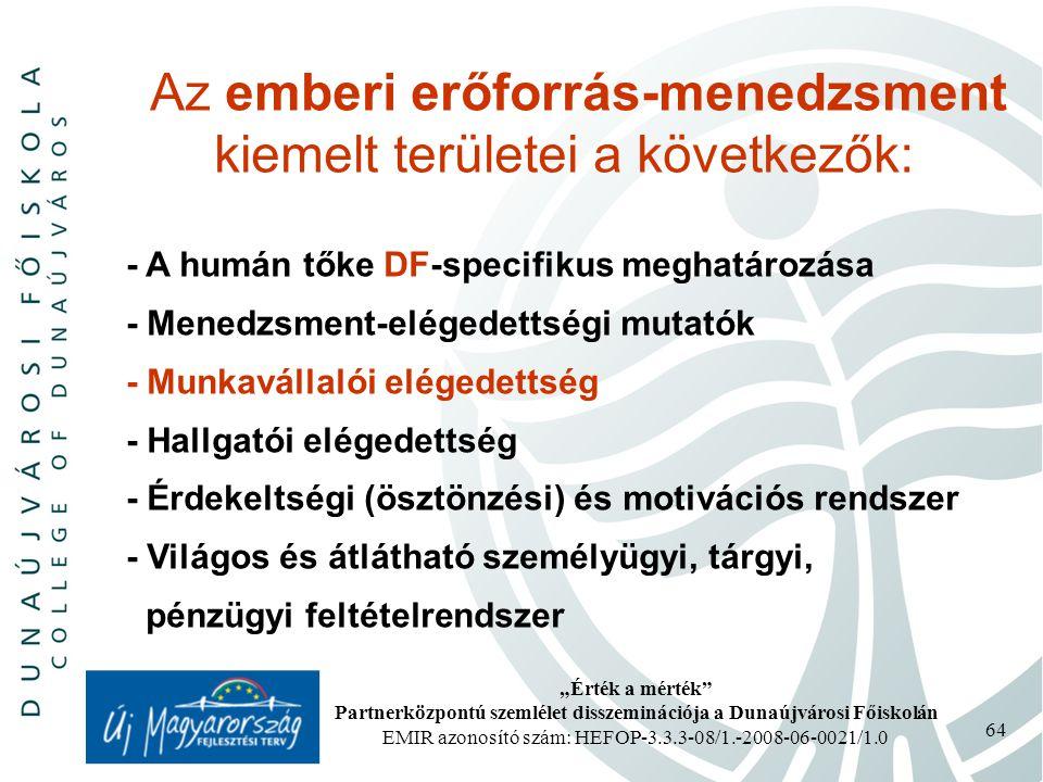 """""""Érték a mérték Partnerközpontú szemlélet disszeminációja a Dunaújvárosi Főiskolán EMIR azonosító szám: HEFOP-3.3.3-08/1.-2008-06-0021/1.0 64 Az emberi erőforrás-menedzsment kiemelt területei a következők: - A humán tőke DF-specifikus meghatározása - Menedzsment-elégedettségi mutatók - Munkavállalói elégedettség - Hallgatói elégedettség - Érdekeltségi (ösztönzési) és motivációs rendszer - Világos és átlátható személyügyi, tárgyi, pénzügyi feltételrendszer"""