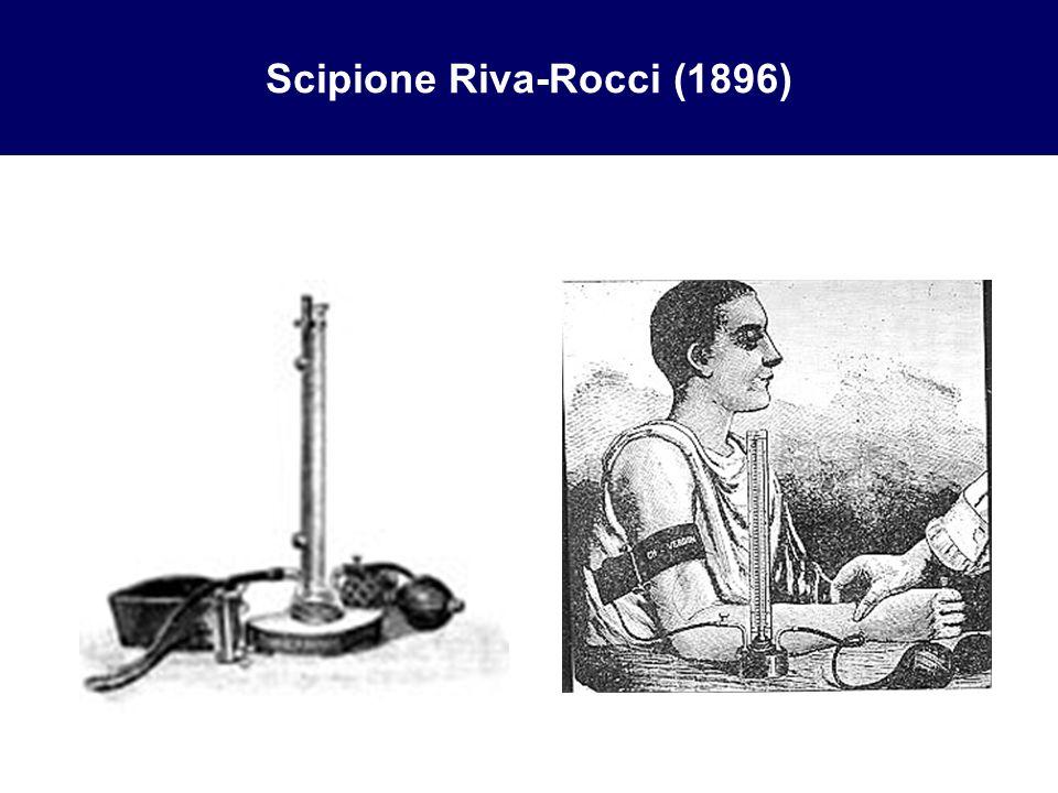 Scipione Riva-Rocci (1896)