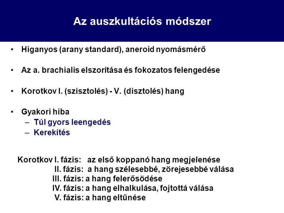 Az auszkultációs módszer Higanyos (arany standard), aneroid nyomásmérő Az a. brachialis elszorítása és fokozatos felengedése Korotkov I. (szisztolés)