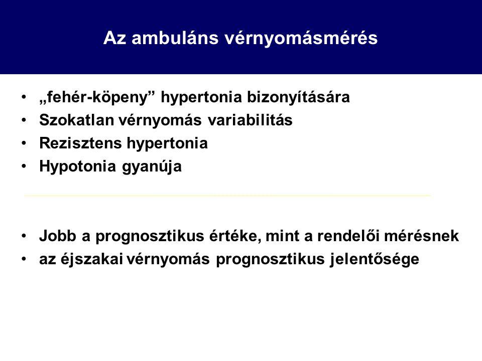 """Az ambuláns vérnyomásmérés """"fehér-köpeny"""" hypertonia bizonyítására Szokatlan vérnyomás variabilitás Rezisztens hypertonia Hypotonia gyanúja Jobb a pro"""