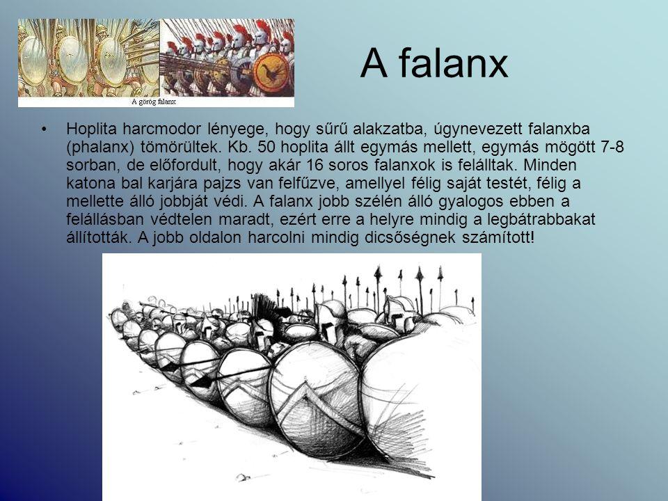 A falanx Hoplita harcmodor lényege, hogy sűrű alakzatba, úgynevezett falanxba (phalanx) tömörültek. Kb. 50 hoplita állt egymás mellett, egymás mögött