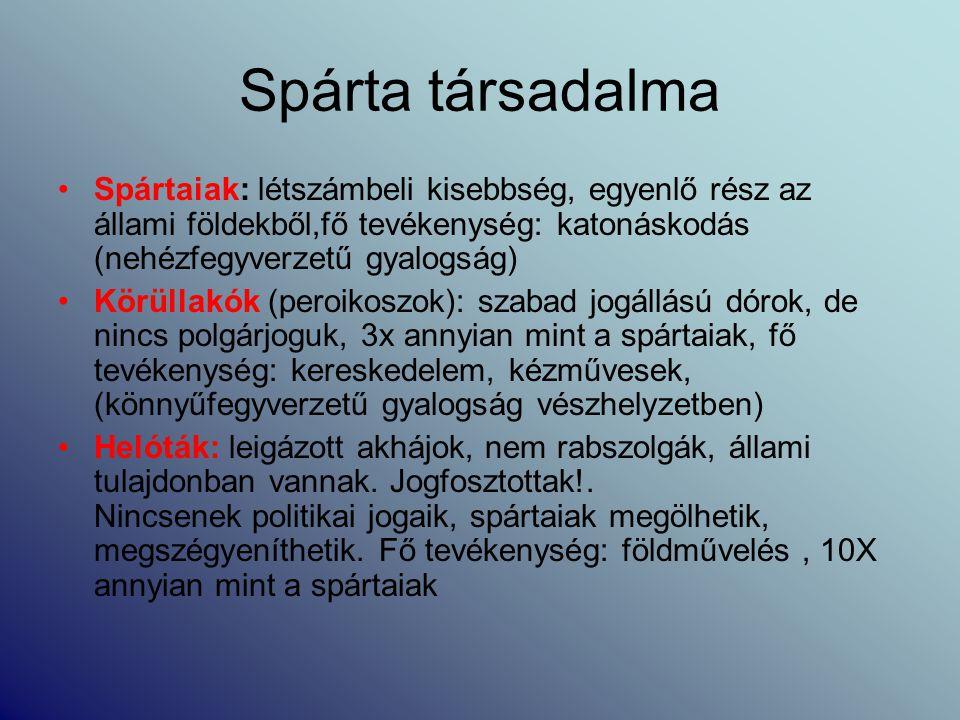 Spárta társadalma Spártaiak: létszámbeli kisebbség, egyenlő rész az állami földekből,fő tevékenység: katonáskodás (nehézfegyverzetű gyalogság) Körülla