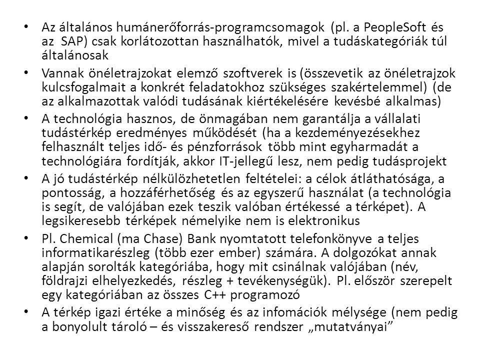 Az általános humánerőforrás-programcsomagok (pl. a PeopleSoft és az SAP) csak korlátozottan használhatók, mivel a tudáskategóriák túl általánosak Vann
