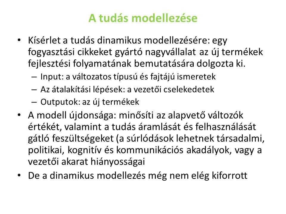 A tudás modellezése Kísérlet a tudás dinamikus modellezésére: egy fogyasztási cikkeket gyártó nagyvállalat az új termékek fejlesztési folyamatának bem
