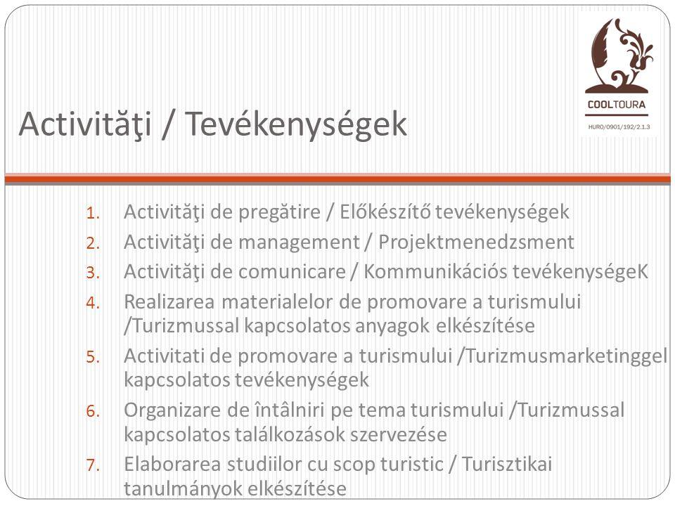 Activităţi / Tevékenységek 1. Activităţi de pregătire / Előkészítő tevékenységek 2. Activităţi de management / Projektmenedzsment 3. Activităţi de com