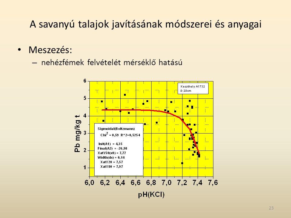 A savanyú talajok javításának módszerei és anyagai Meszezés: – nehézfémek felvételét mérséklő hatású 23