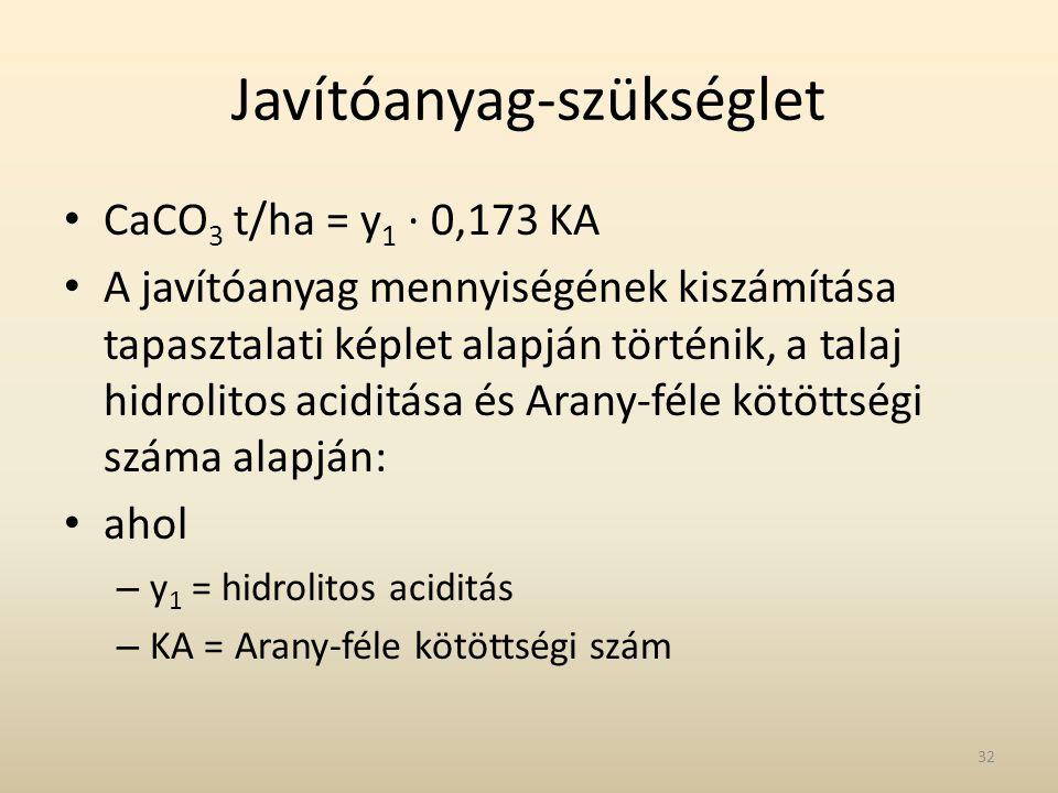 Javítóanyag-szükséglet CaCO 3 t/ha = y 1 ∙ 0,173 KA A javítóanyag mennyiségének kiszámítása tapasztalati képlet alapján történik, a talaj hidrolitos a