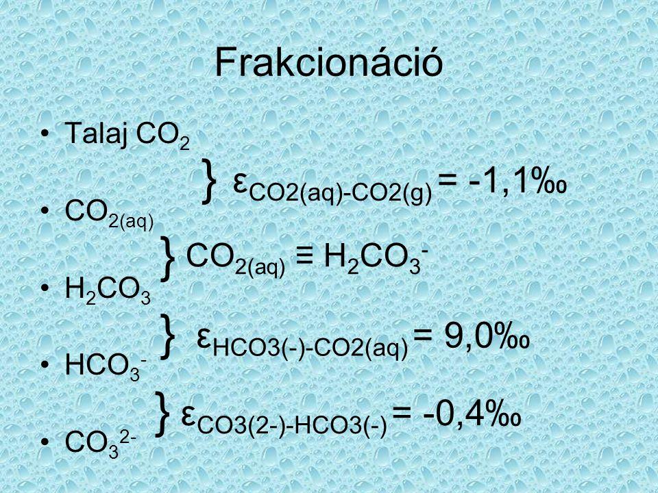 Frakcionáció Talaj CO 2 CO 2(aq) H 2 CO 3 HCO 3 - CO 3 2- } CO 2(aq) ≡ H 2 CO 3 - } } } ε CO2(aq)-CO2(g) = -1,1‰ ε HCO3(-)-CO2(aq) = 9,0‰ ε CO3(2-)-HC