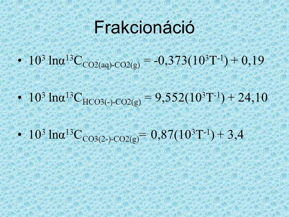 Frakcionáció 10 3 lnα 13 C CO2(aq)-CO2(g) = -0,373(10 3 T -1 ) + 0,19 10 3 lnα 13 C HCO3(-)-CO2(g) = 9,552(10 3 T -1 ) + 24,10 10 3 lnα 13 C CO3(2-)-C
