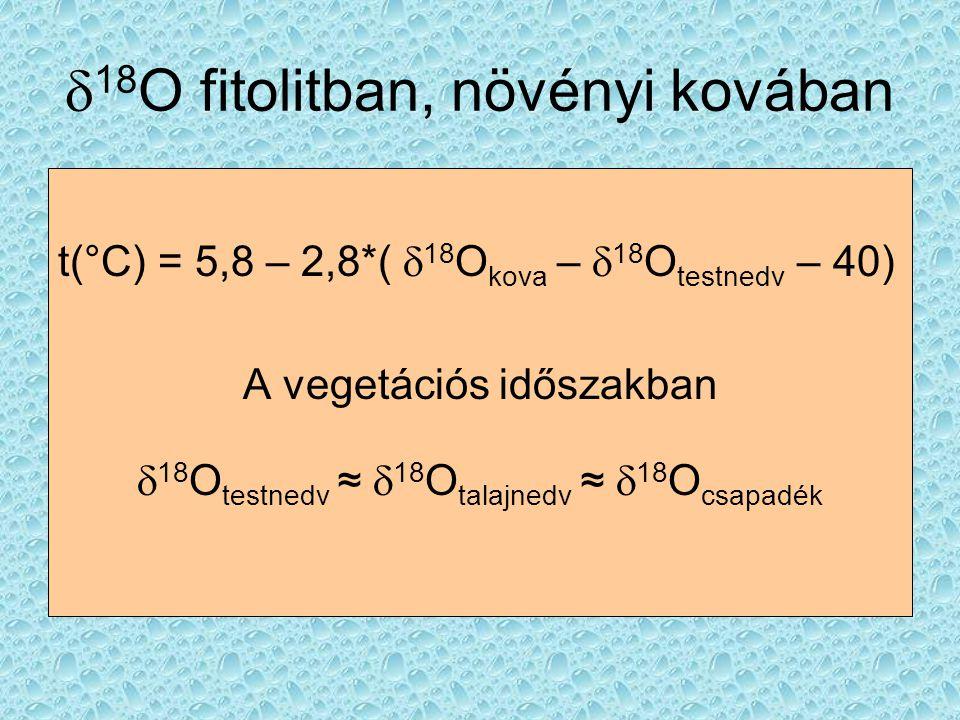  18 O fitolitban, növényi kovában t(°C) = 5,8 – 2,8*(  18 O kova –  18 O testnedv – 40) A vegetációs időszakban  18 O testnedv ≈  18 O talajnedv