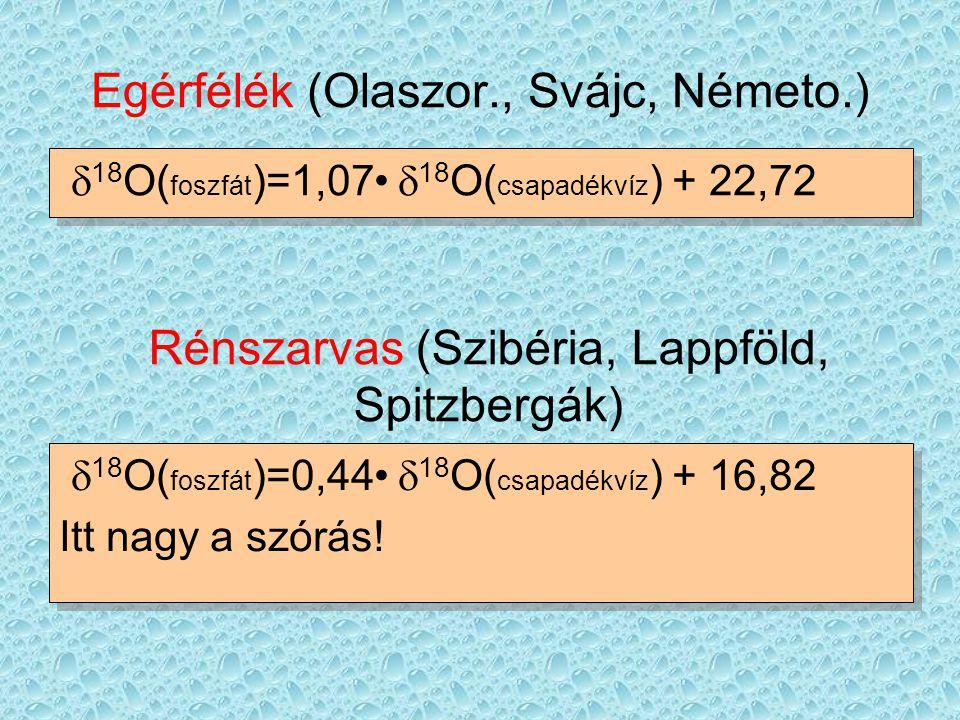 Egérfélék (Olaszor., Svájc, Németo.)  18 O( foszfát )=1,07  18 O( csapadékvíz ) + 22,72 Rénszarvas (Szibéria, Lappföld, Spitzbergák)  18 O( foszfát