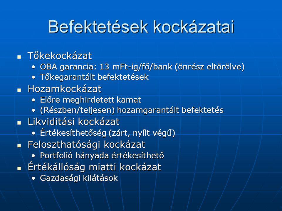 Befektetések kockázatai Tőkekockázat Tőkekockázat OBA garancia: 13 mFt-ig/fő/bank (önrész eltörölve)OBA garancia: 13 mFt-ig/fő/bank (önrész eltörölve)