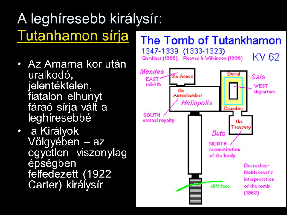 A leghíresebb királysír: Tutanhamon sírja Az Amarna kor után uralkodó, jelentéktelen, fiatalon elhunyt fáraó sírja vált a leghíresebbé a Királyok Völg