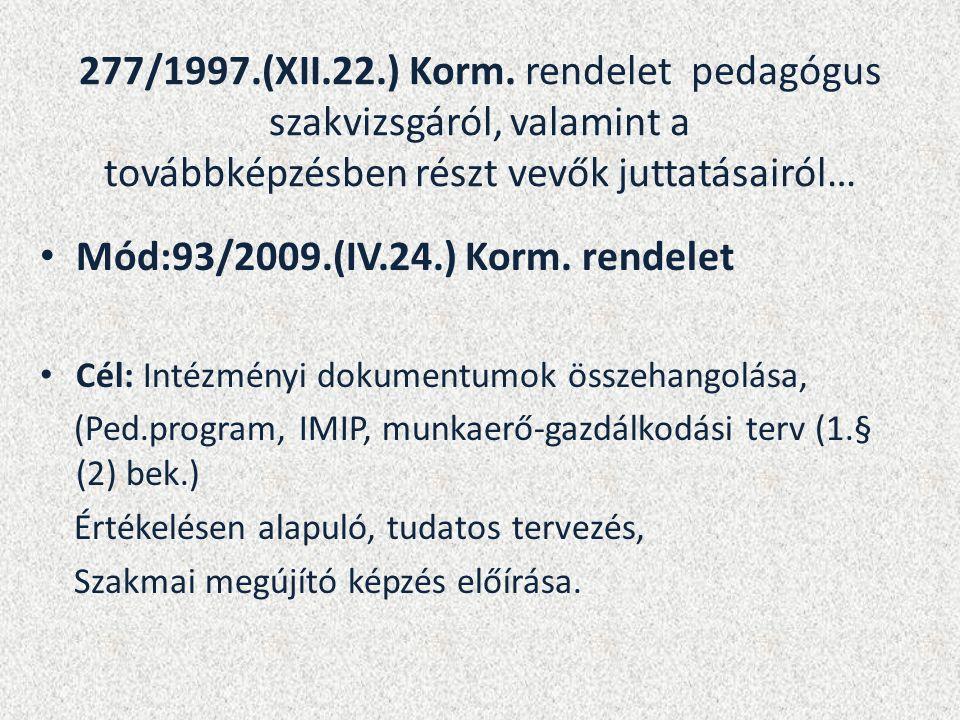 277/1997.(XII.22.) Korm. rendelet pedagógus szakvizsgáról, valamint a továbbképzésben részt vevők juttatásairól… Mód:93/2009.(IV.24.) Korm. rendelet C