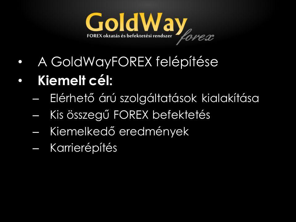 A GoldWayFOREX felépítése Kiemelt cél: – Elérhető árú szolgáltatások kialakítása – Kis összegű FOREX befektetés – Kiemelkedő eredmények – Karrierépítés