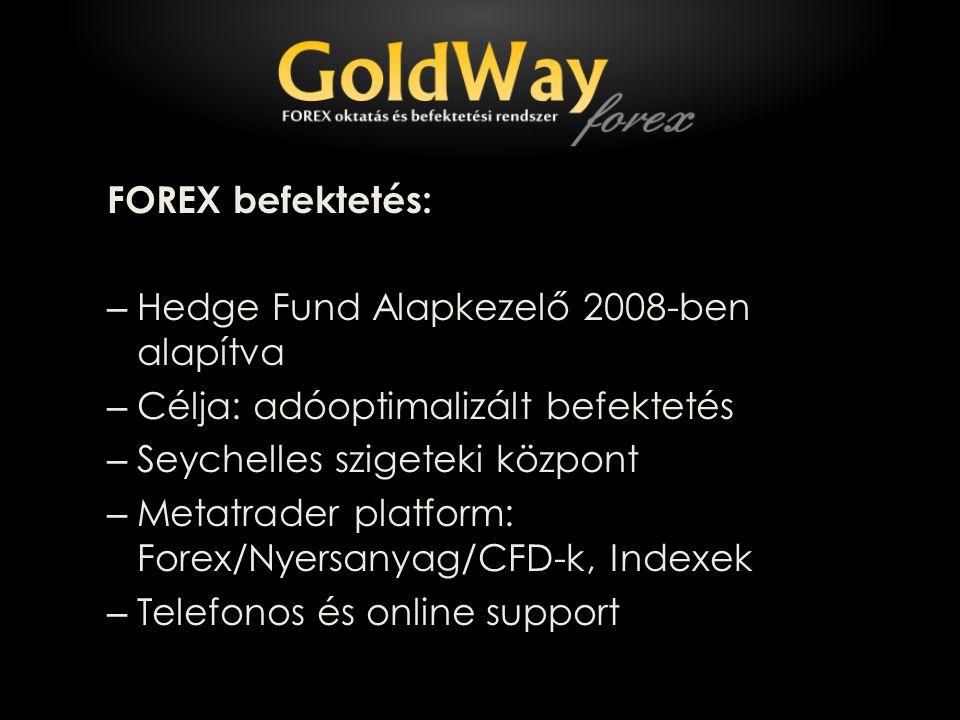 FOREX befektetés: – Hedge Fund Alapkezelő 2008-ben alapítva – Célja: adóoptimalizált befektetés – Seychelles szigeteki központ – Metatrader platform: Forex/Nyersanyag/CFD-k, Indexek – Telefonos és online support