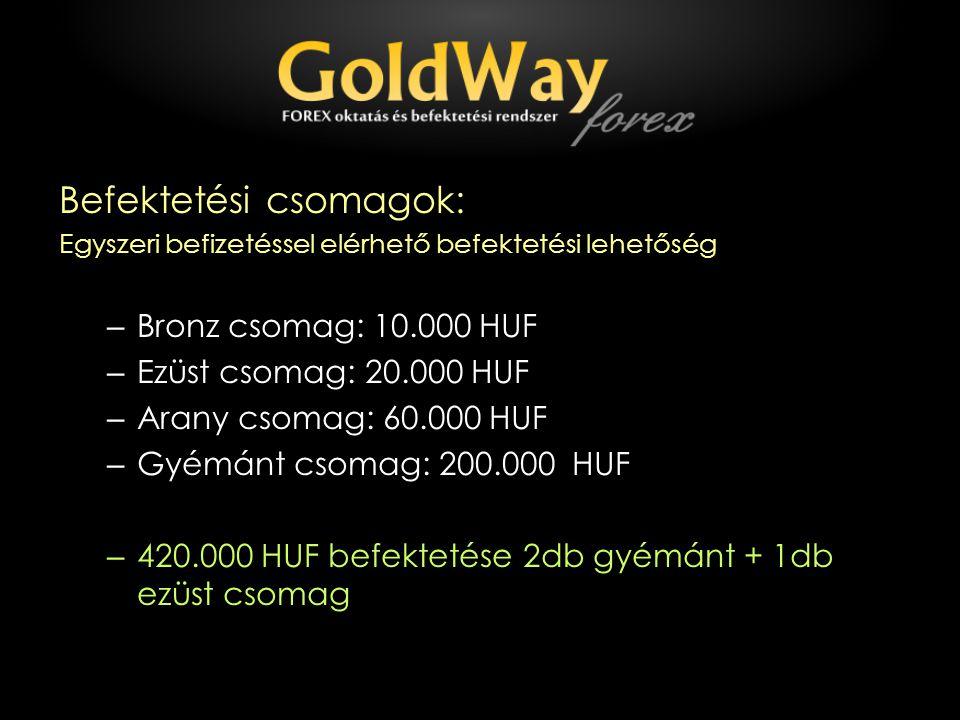 Befektetési csomagok: Egyszeri befizetéssel elérhető befektetési lehetőség – Bronz csomag: 10.000 HUF – Ezüst csomag: 20.000 HUF – Arany csomag: 60.000 HUF – Gyémánt csomag: 200.000 HUF – 420.000 HUF befektetése 2db gyémánt + 1db ezüst csomag