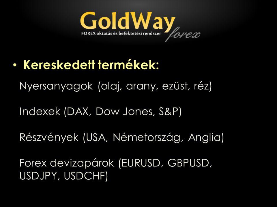 Kereskedett termékek: Nyersanyagok (olaj, arany, ezüst, réz) Indexek (DAX, Dow Jones, S&P) Részvények (USA, Németország, Anglia) Forex devizapárok (EURUSD, GBPUSD, USDJPY, USDCHF)