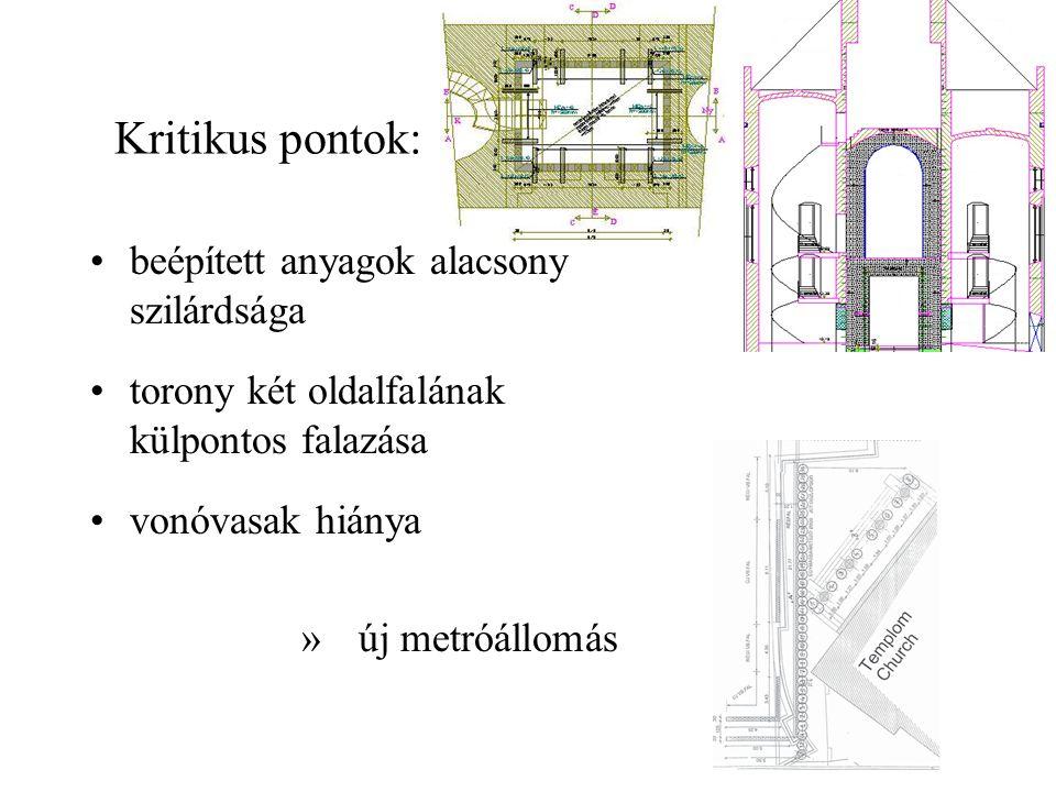 Kritikus pontok: beépített anyagok alacsony szilárdsága torony két oldalfalának külpontos falazása vonóvasak hiánya » új metróállomás