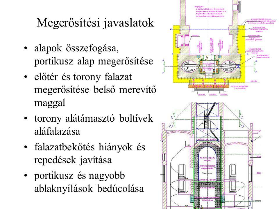 Megerősítési javaslatok alapok összefogása, portikusz alap megerősítése előtér és torony falazat megerősítése belső merevítő maggal torony alátámasztó boltívek aláfalazása falazatbekötés hiányok és repedések javítása portikusz és nagyobb ablaknyílások bedúcolása