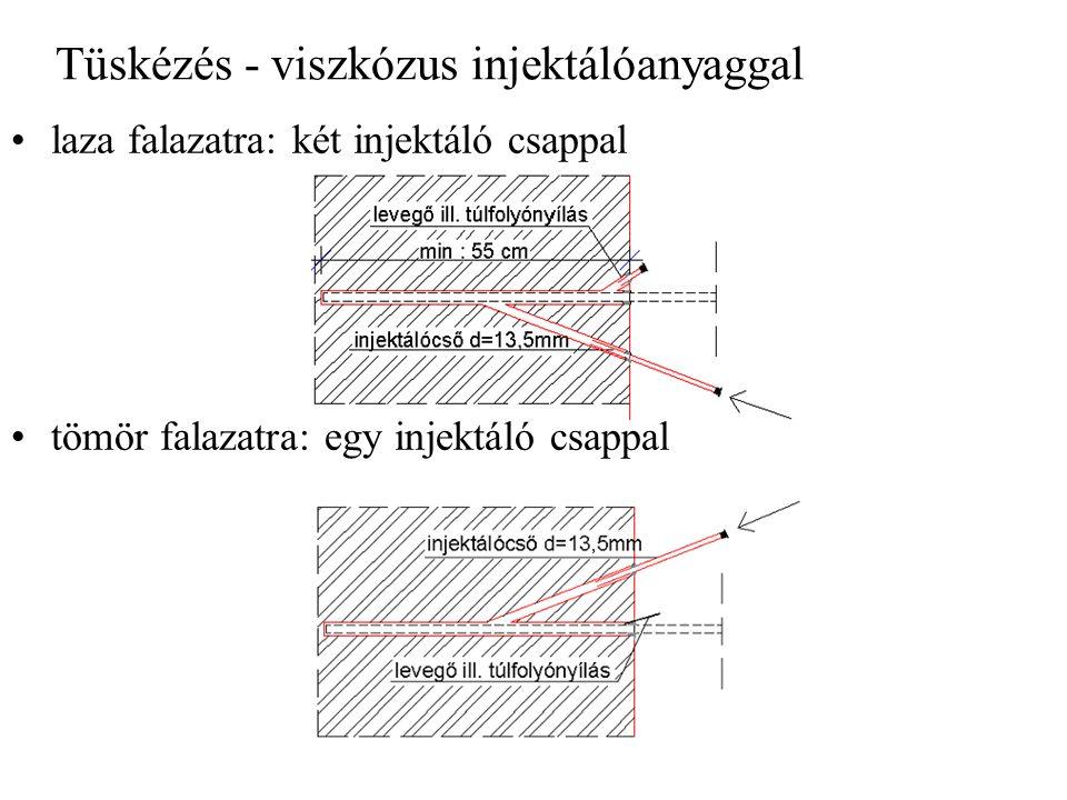 Tüskézés - viszkózus injektálóanyaggal laza falazatra: két injektáló csappal tömör falazatra: egy injektáló csappal