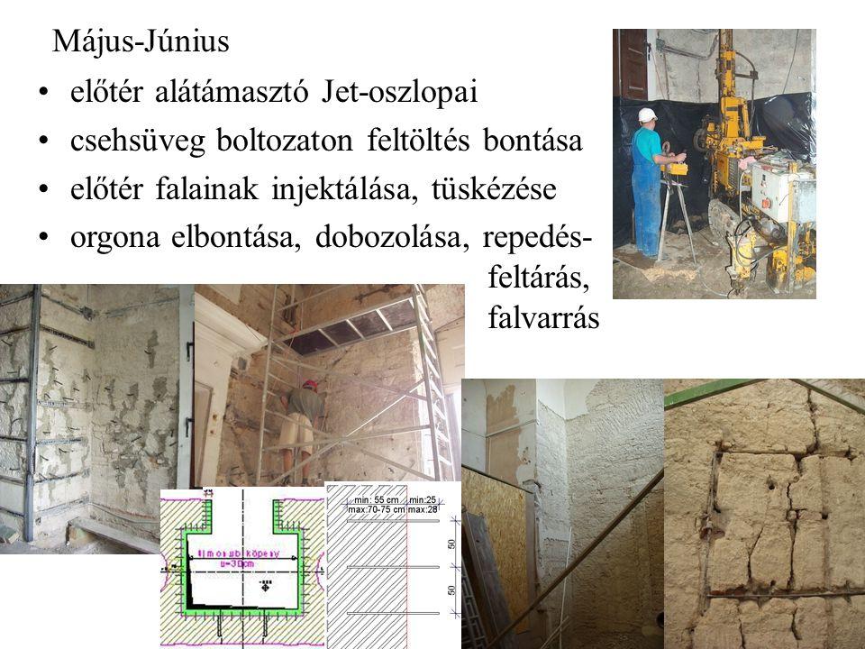 Május-Június előtér alátámasztó Jet-oszlopai csehsüveg boltozaton feltöltés bontása előtér falainak injektálása, tüskézése orgona elbontása, dobozolása, repedés- feltárás, falvarrás