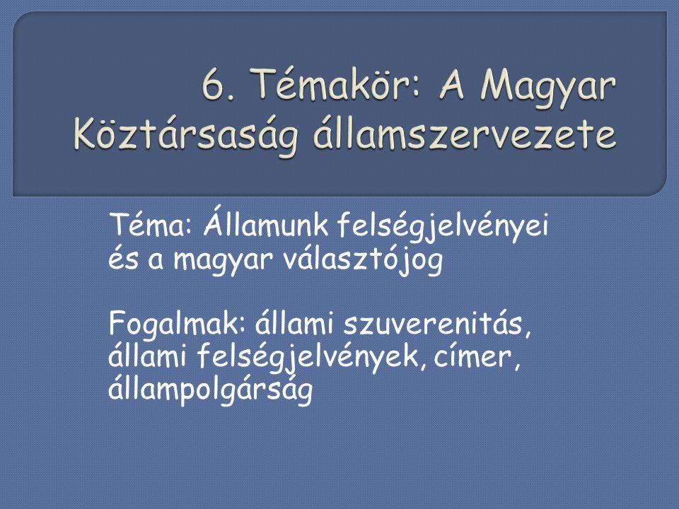 Téma: Államunk felségjelvényei és a magyar választójog Fogalmak: állami szuverenitás, állami felségjelvények, címer, állampolgárság