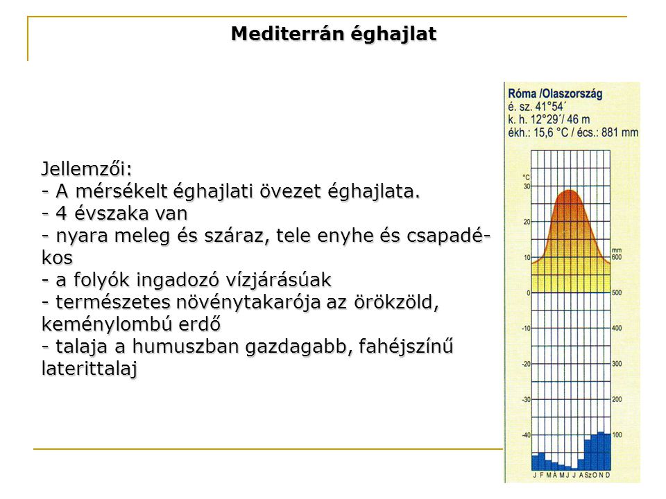 Mediterrán éghajlat Jellemzői: - A mérsékelt éghajlati övezet éghajlata. - 4 évszaka van - nyara meleg és száraz, tele enyhe és csapadé- kos - a folyó