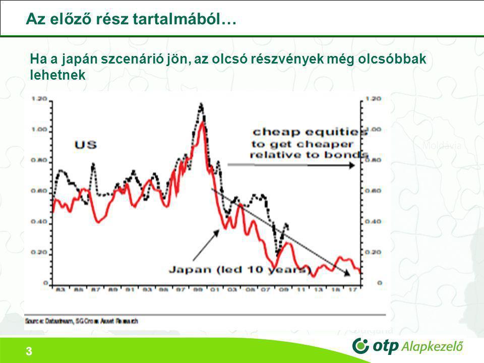 3 Ha a japán szcenárió jön, az olcsó részvények még olcsóbbak lehetnek Az előző rész tartalmából…